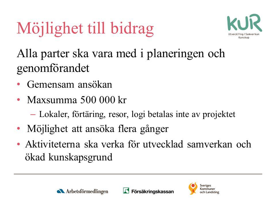 Möjlighet till bidrag Alla parter ska vara med i planeringen och genomförandet. Gemensam ansökan. Maxsumma 500 000 kr.