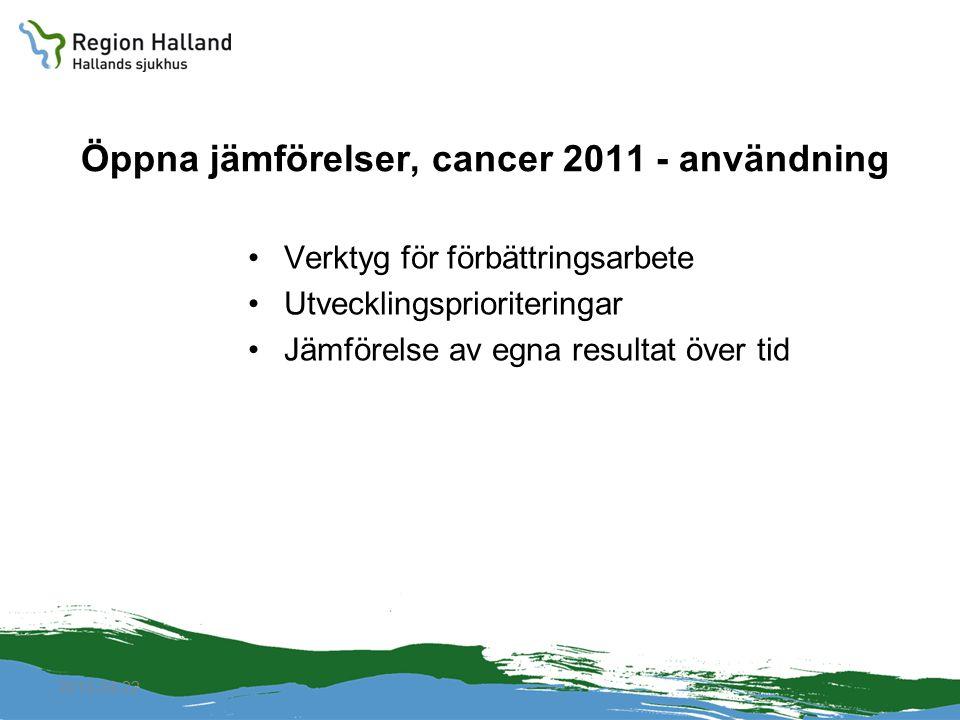 Öppna jämförelser, cancer 2011 - användning