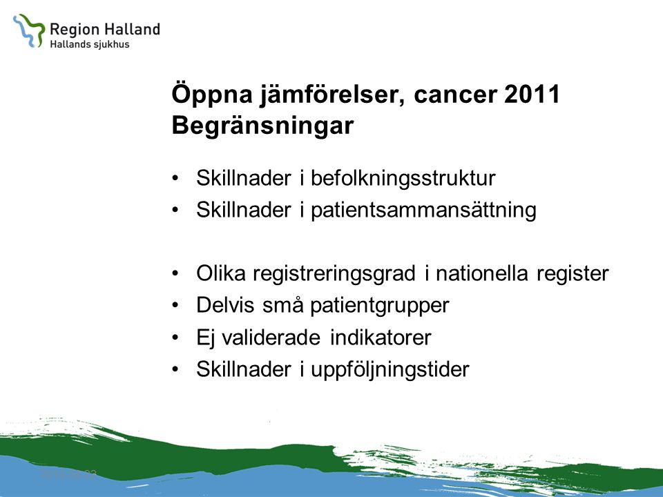 Öppna jämförelser, cancer 2011 Begränsningar