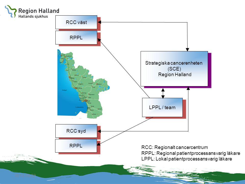 RCC: Regionalt cancercentrum