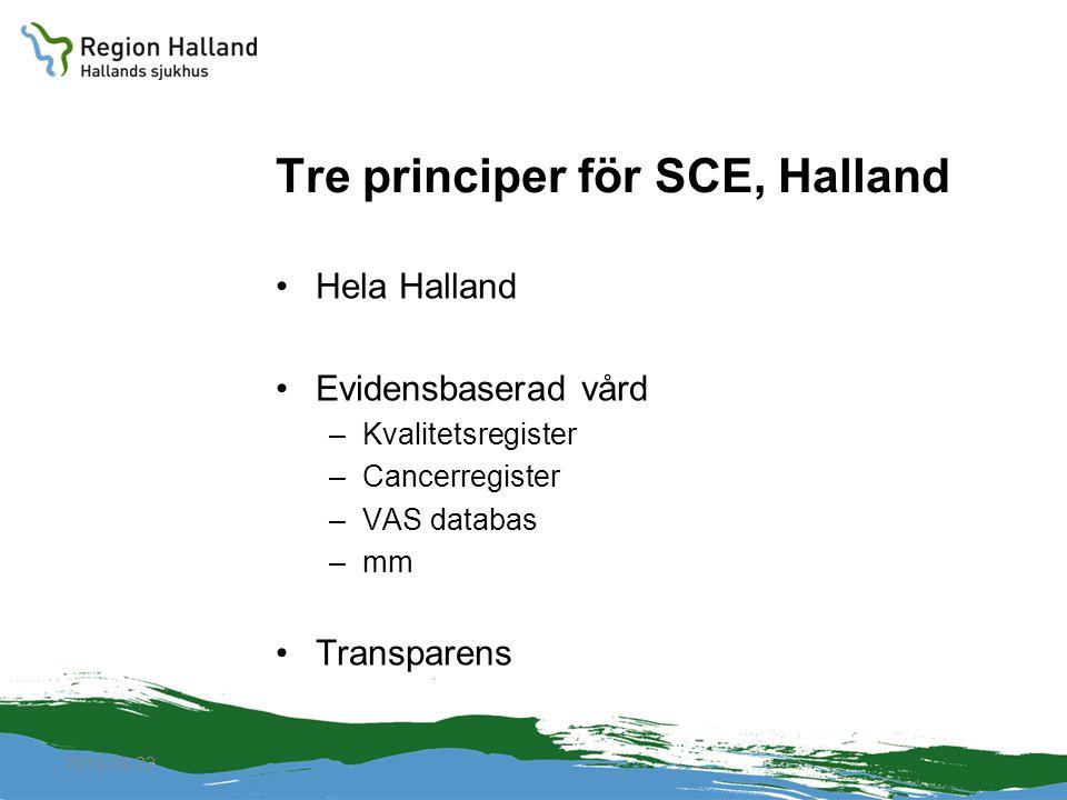 Tre principer för SCE, Halland