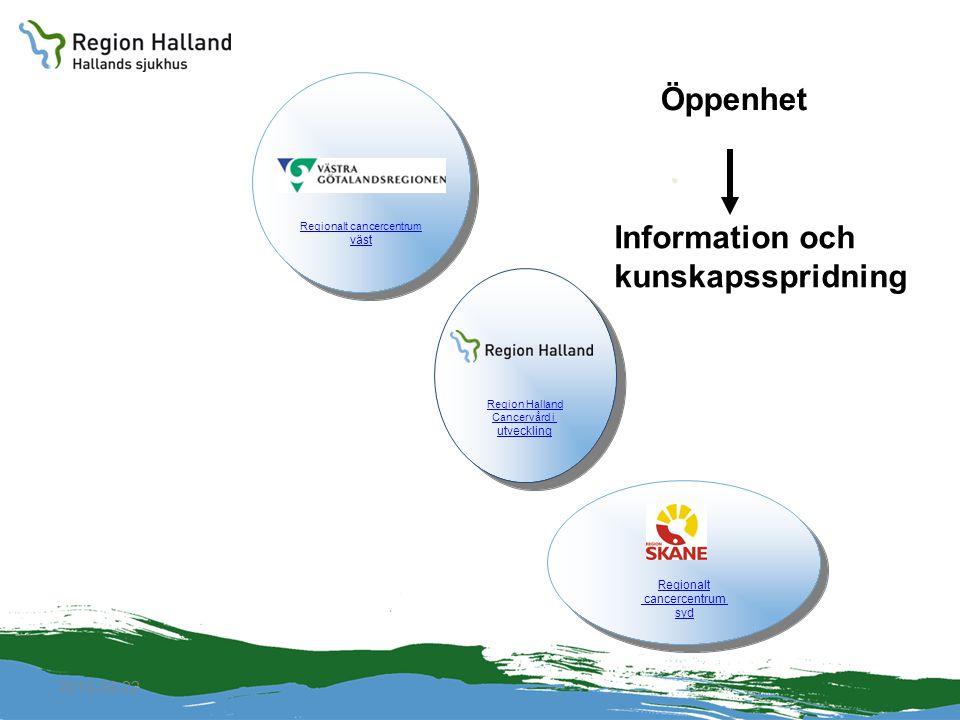 Öppenhet Information och kunskapsspridning 2010-04-22