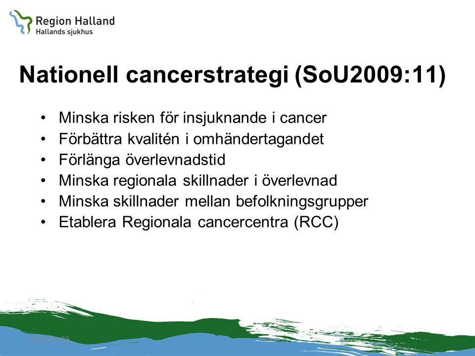 Nationell cancerstrategi (SoU2009:11)
