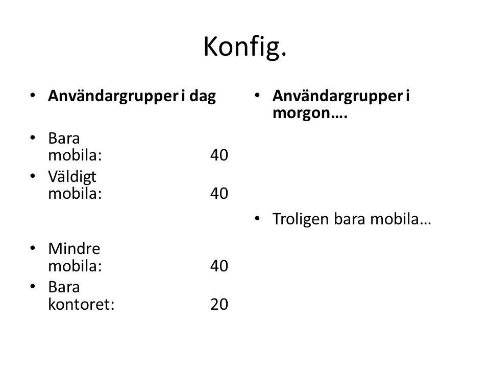 Konfig. Användargrupper i dag Bara mobila: 40 Väldigt mobila: 40