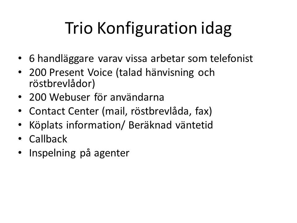 Trio Konfiguration idag