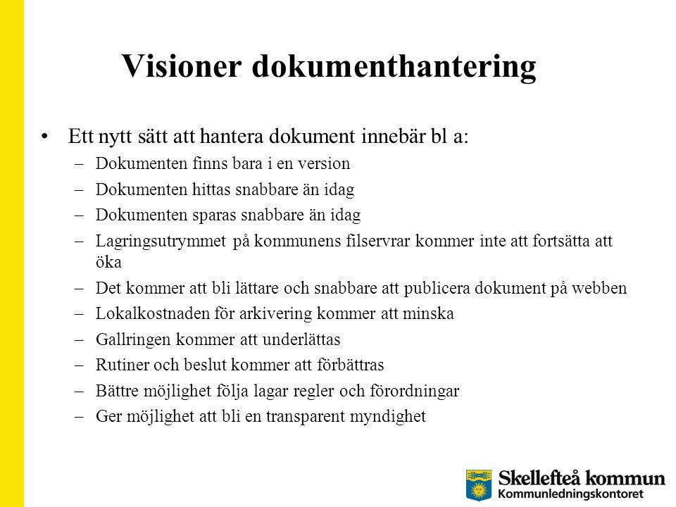 Visioner dokumenthantering