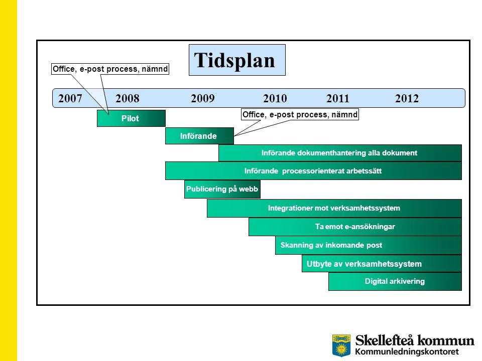 Tidsplan 2007 2008 2009 2010 2011 2012 Office, e-post process, nämnd