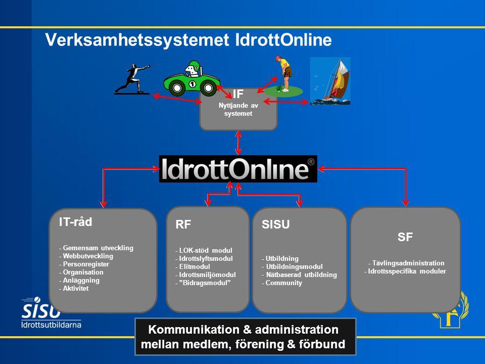 Verksamhetssystemet IdrottOnline