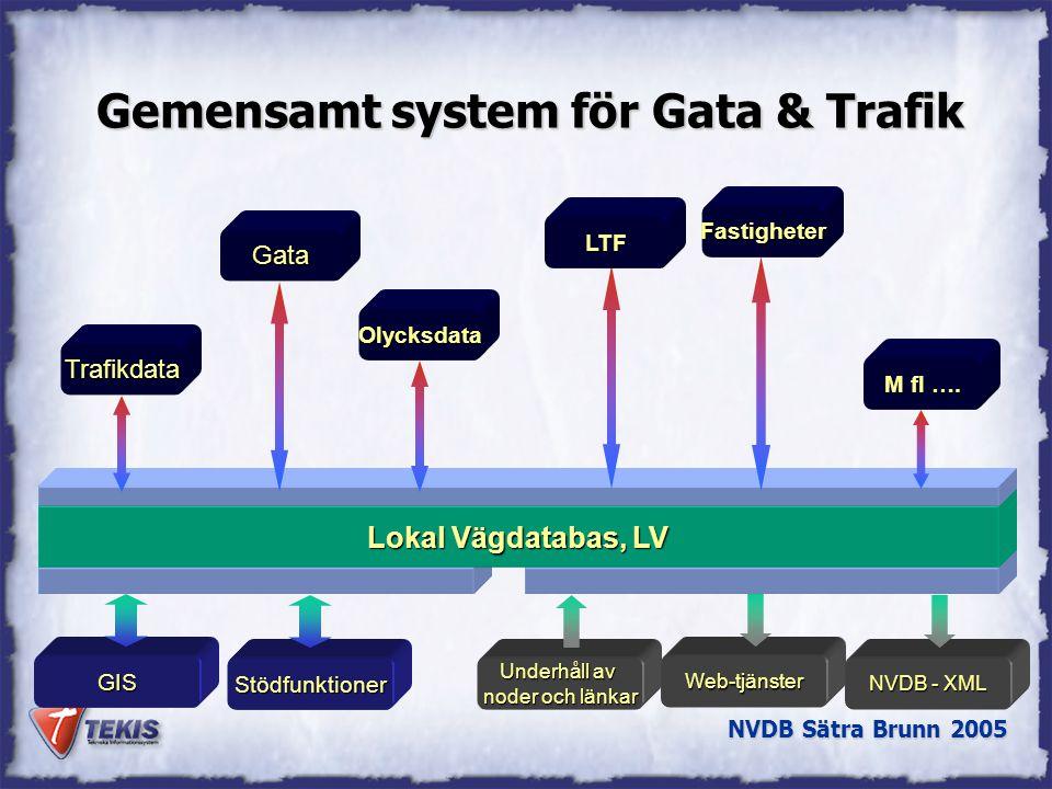 Gemensamt system för Gata & Trafik