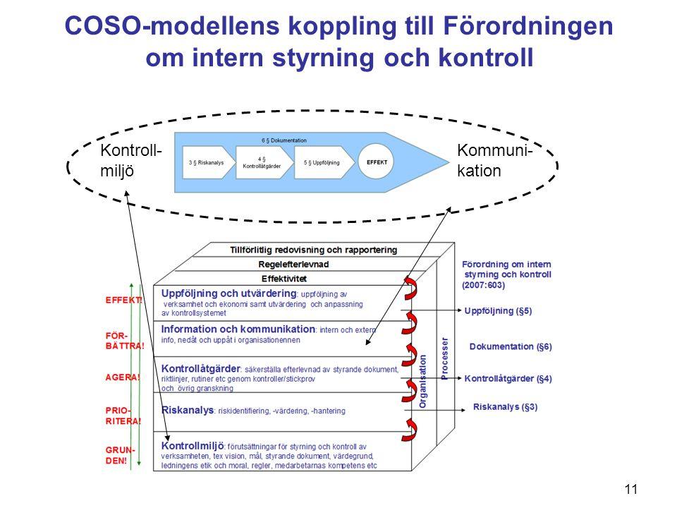 COSO-modellens koppling till Förordningen om intern styrning och kontroll
