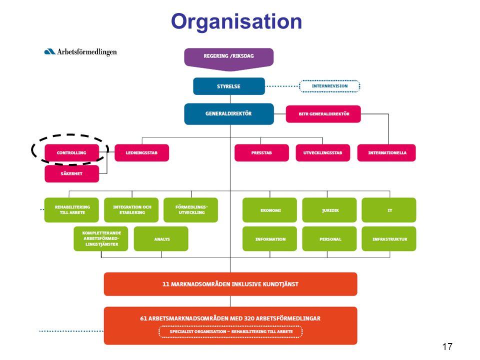 Organisation 10 700 anställda i januari 2011
