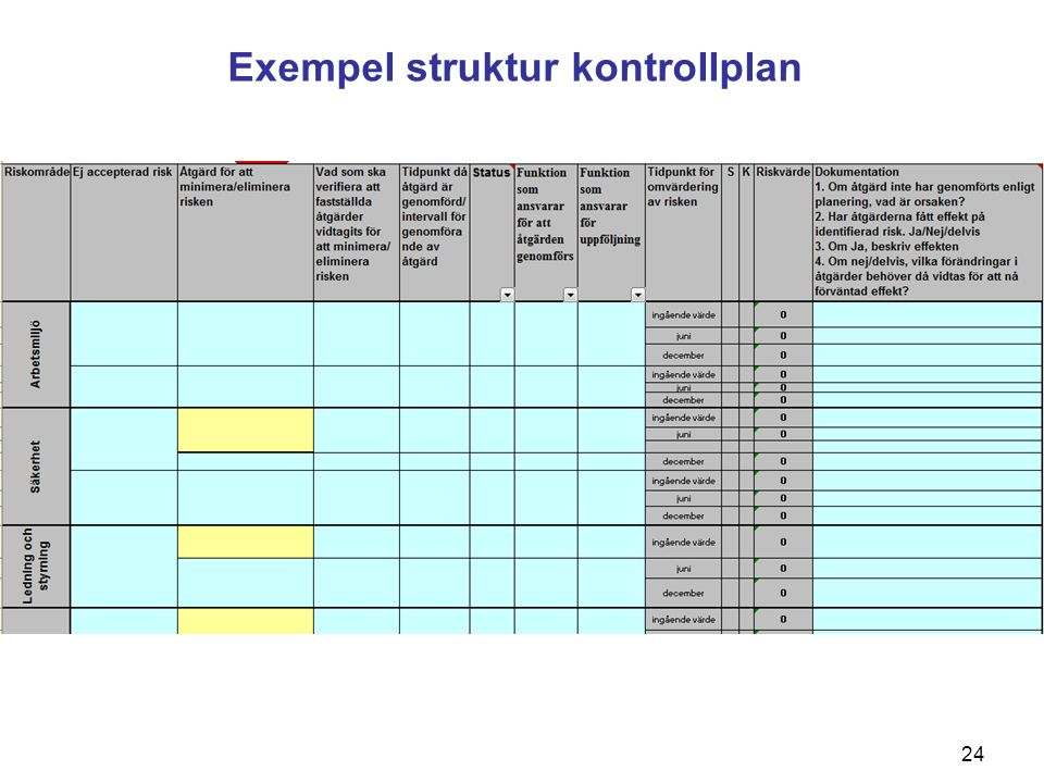 Exempel struktur kontrollplan