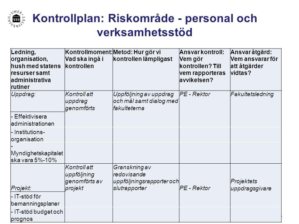 Kontrollplan: Riskområde - personal och verksamhetsstöd