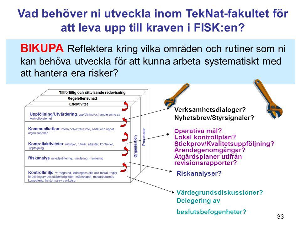 Verksamhetsdialoger Nyhetsbrev/Styrsignaler