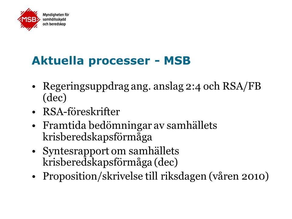Aktuella processer - MSB