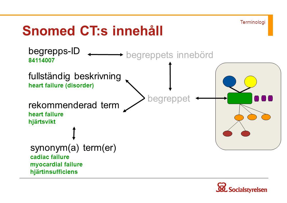 Snomed CT:s innehåll begrepps-ID begreppets innebörd