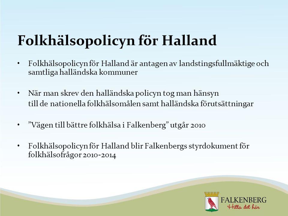 Folkhälsopolicyn för Halland