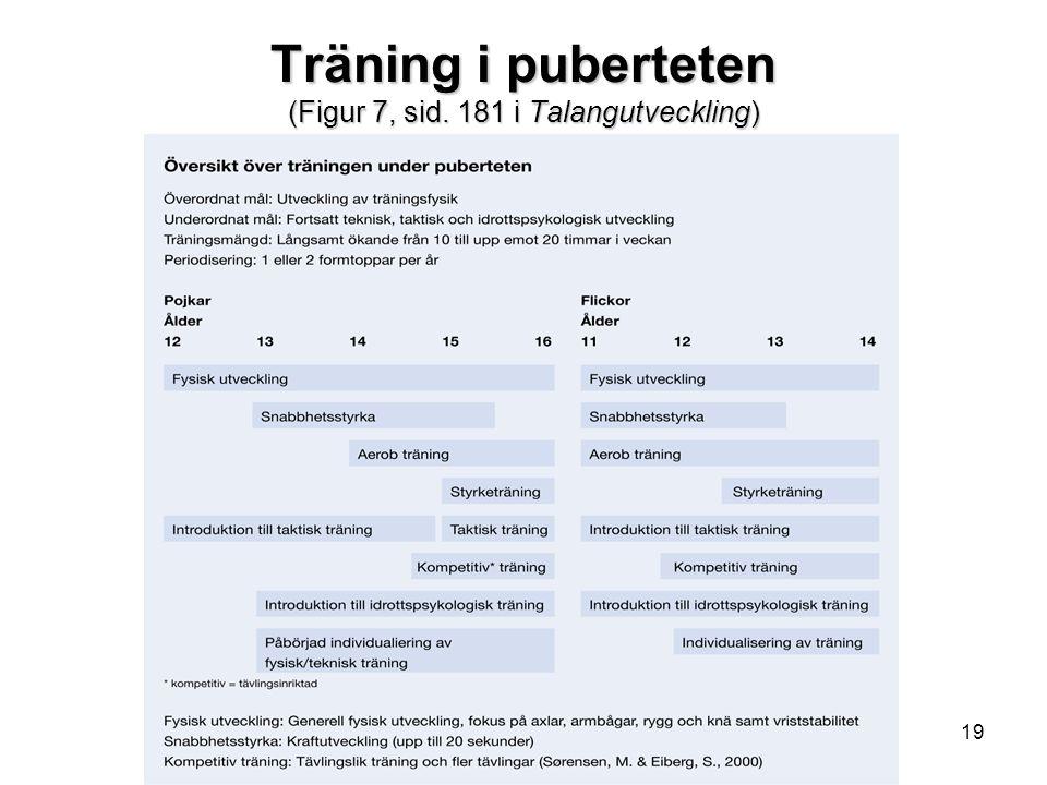 Träning i puberteten (Figur 7, sid. 181 i Talangutveckling)
