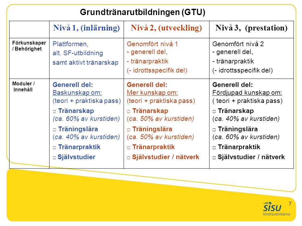 Grundtränarutbildningen (GTU)