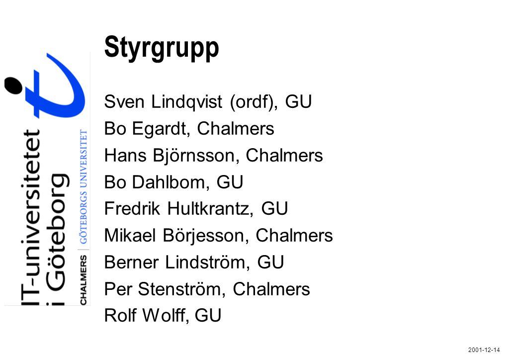 Styrgrupp Sven Lindqvist (ordf), GU Bo Egardt, Chalmers