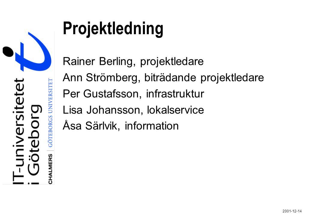 Projektledning Rainer Berling, projektledare