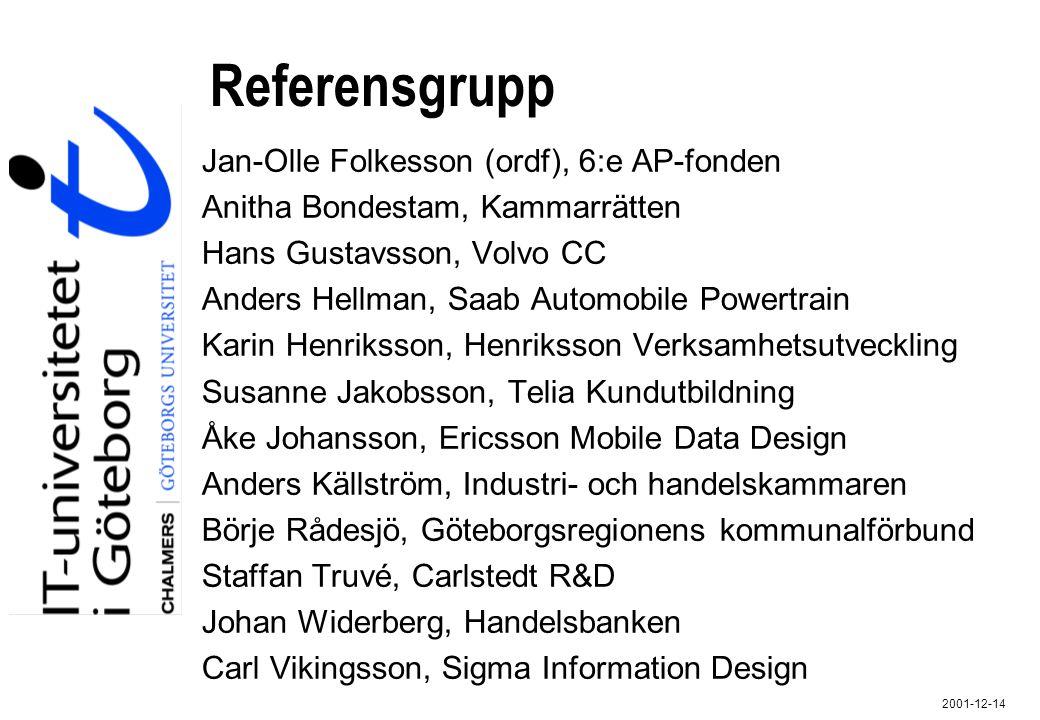 Referensgrupp Jan-Olle Folkesson (ordf), 6:e AP-fonden