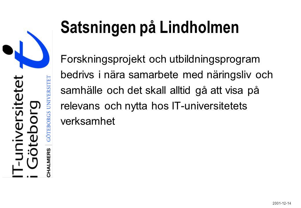Satsningen på Lindholmen