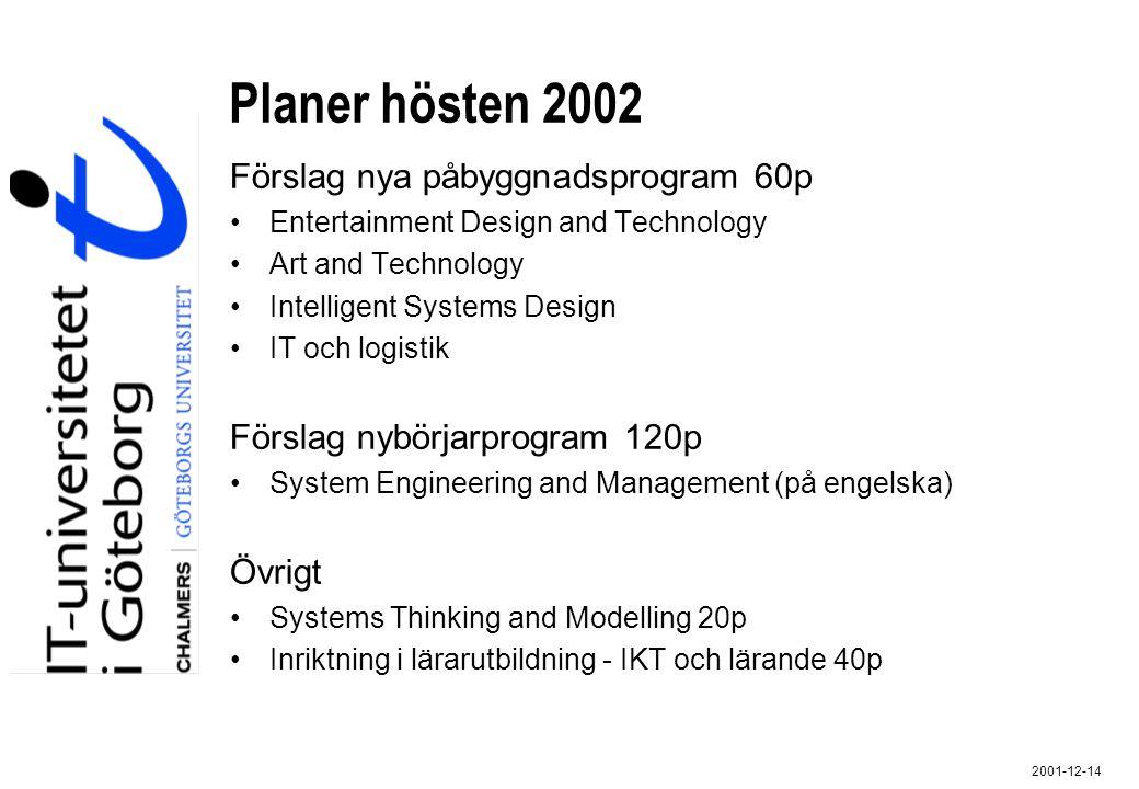 Planer hösten 2002 Förslag nya påbyggnadsprogram 60p