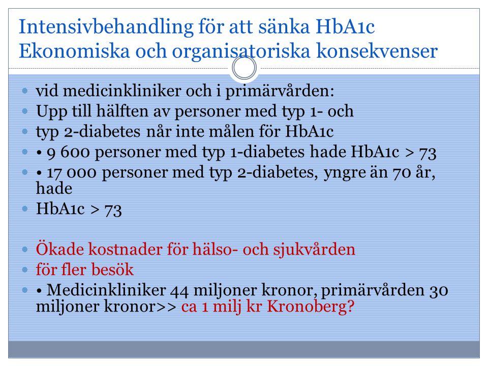 Intensivbehandling för att sänka HbA1c Ekonomiska och organisatoriska konsekvenser