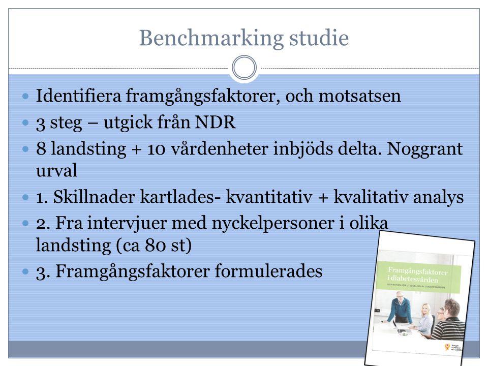 Benchmarking studie Identifiera framgångsfaktorer, och motsatsen
