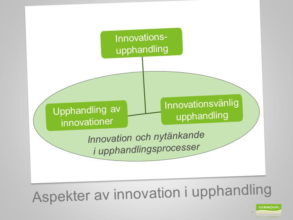 Aspekter av innovation i upphandling