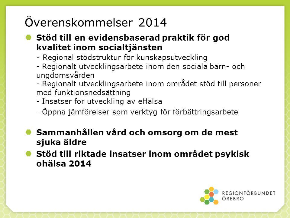 Överenskommelser 2014