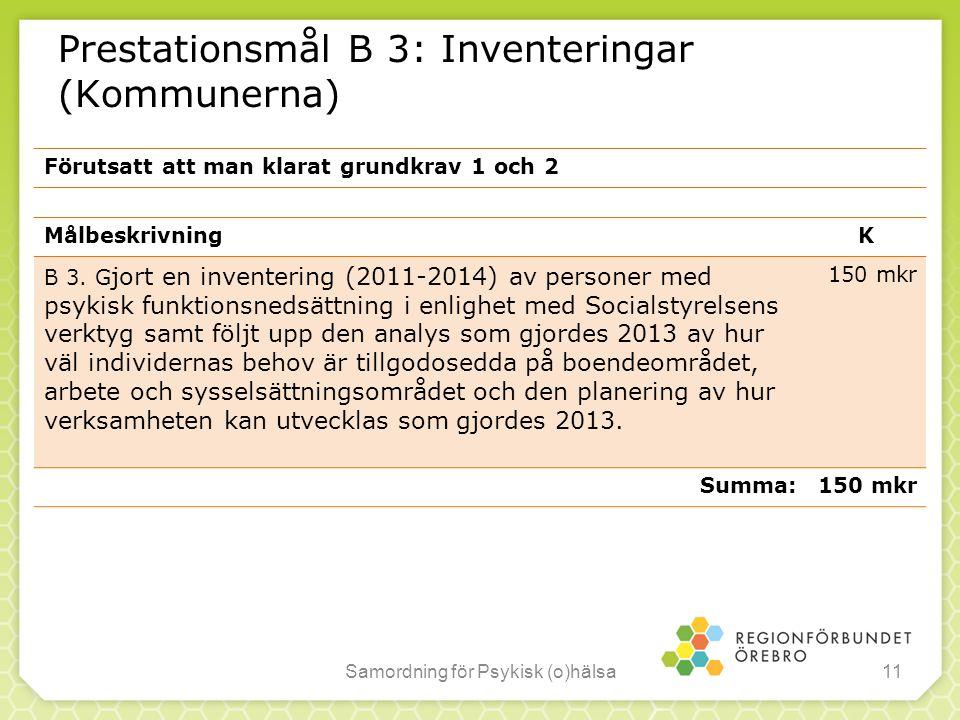 Prestationsmål B 3: Inventeringar (Kommunerna)