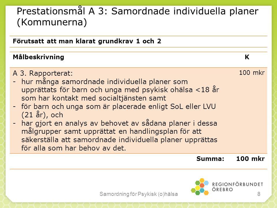 Prestationsmål A 3: Samordnade individuella planer (Kommunerna)