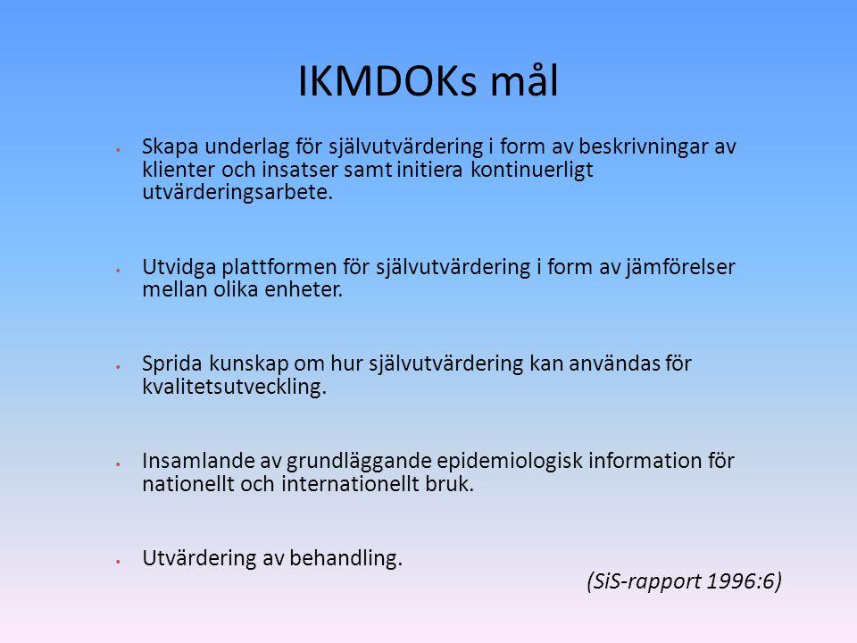 IKMDOKs mål Skapa underlag för självutvärdering i form av beskrivningar av klienter och insatser samt initiera kontinuerligt utvärderingsarbete.