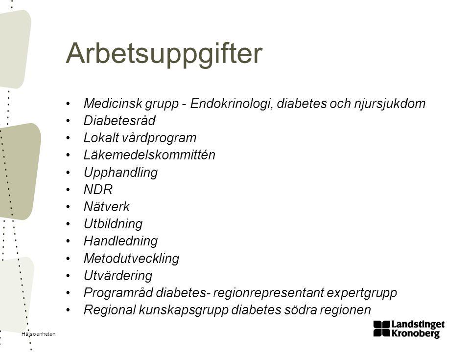 Arbetsuppgifter Medicinsk grupp - Endokrinologi, diabetes och njursjukdom. Diabetesråd. Lokalt vårdprogram.