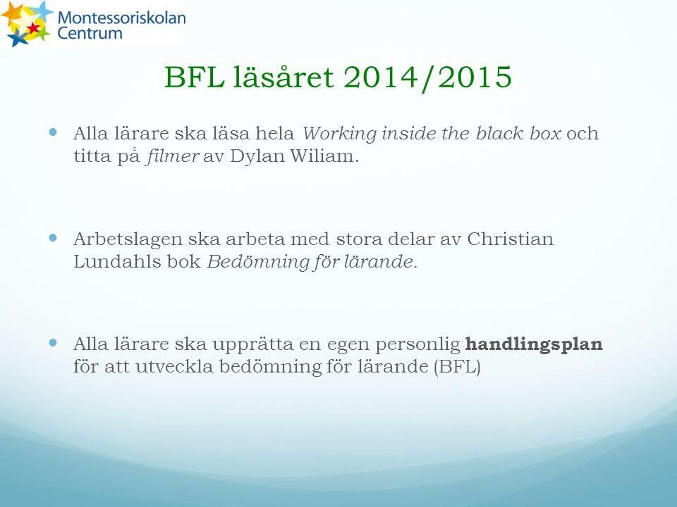 BFL läsåret 2014/2015 Alla lärare ska läsa hela Working inside the black box och titta på filmer av Dylan Wiliam.