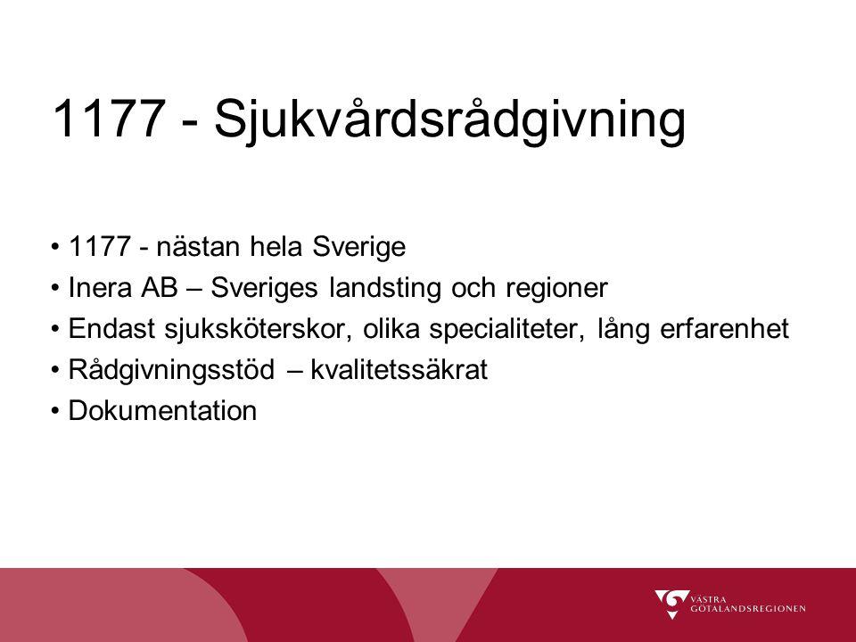 1177 - Sjukvårdsrådgivning
