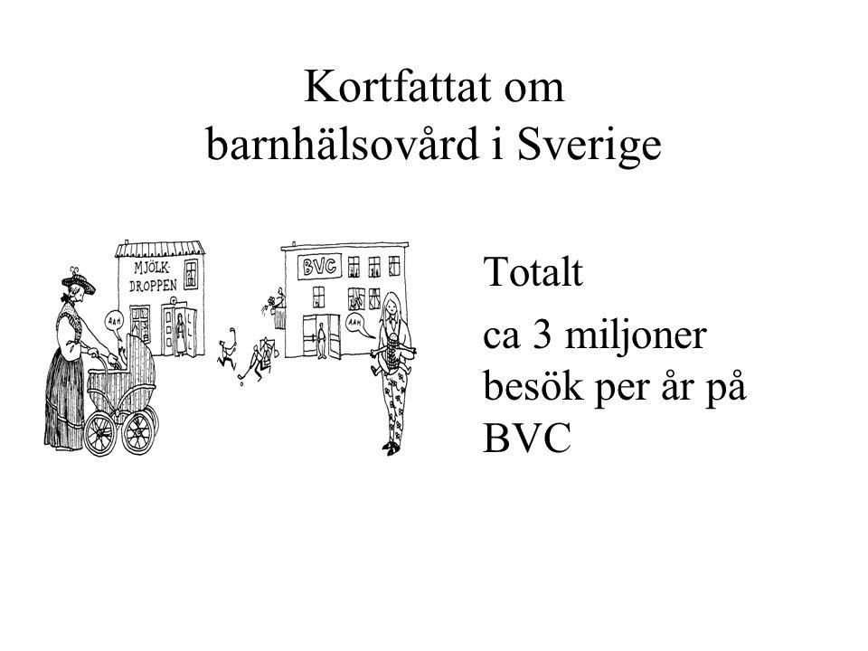 Kortfattat om barnhälsovård i Sverige