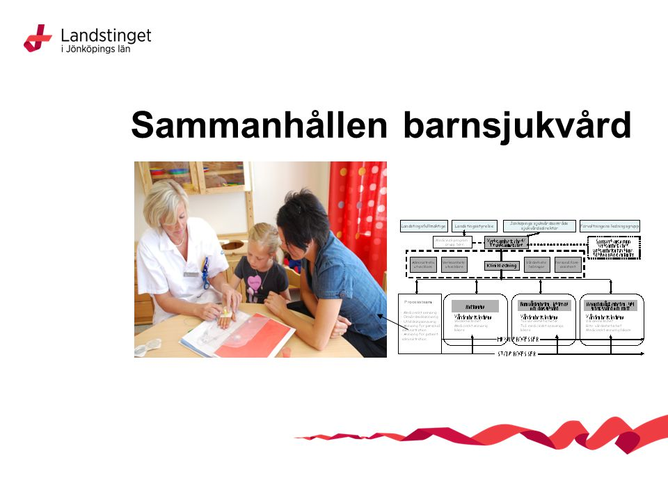 Sammanhållen barnsjukvård
