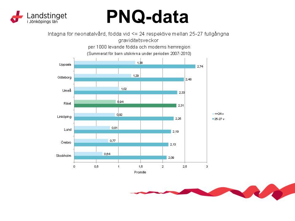 PNQ-data