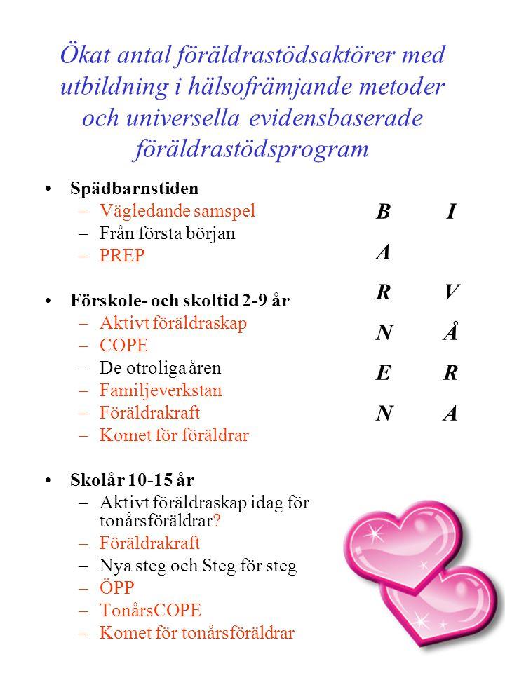 Ökat antal föräldrastödsaktörer med utbildning i hälsofrämjande metoder och universella evidensbaserade föräldrastödsprogram