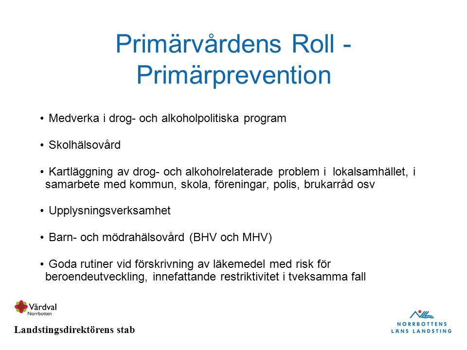 Primärvårdens Roll - Primärprevention