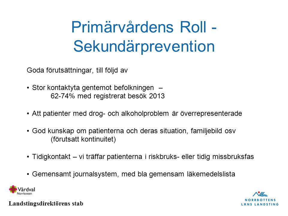 Primärvårdens Roll -Sekundärprevention