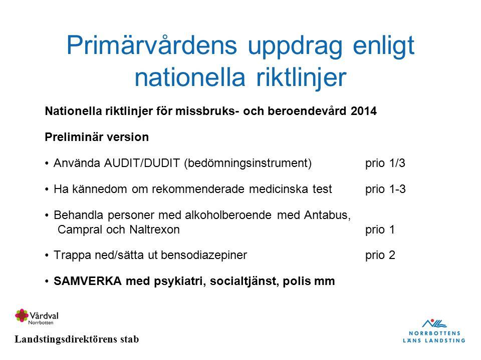 Primärvårdens uppdrag enligt nationella riktlinjer