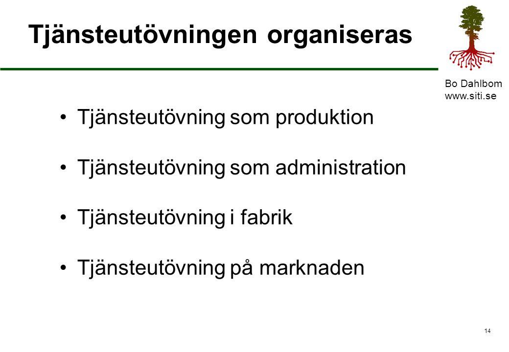 Tjänsteutövningen organiseras