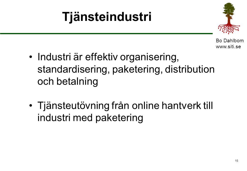 Tjänsteindustri Industri är effektiv organisering, standardisering, paketering, distribution och betalning.