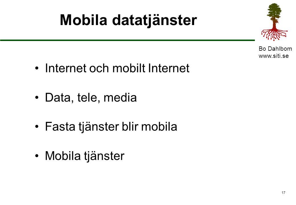 Mobila datatjänster Internet och mobilt Internet Data, tele, media