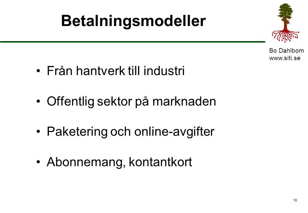 Betalningsmodeller Från hantverk till industri