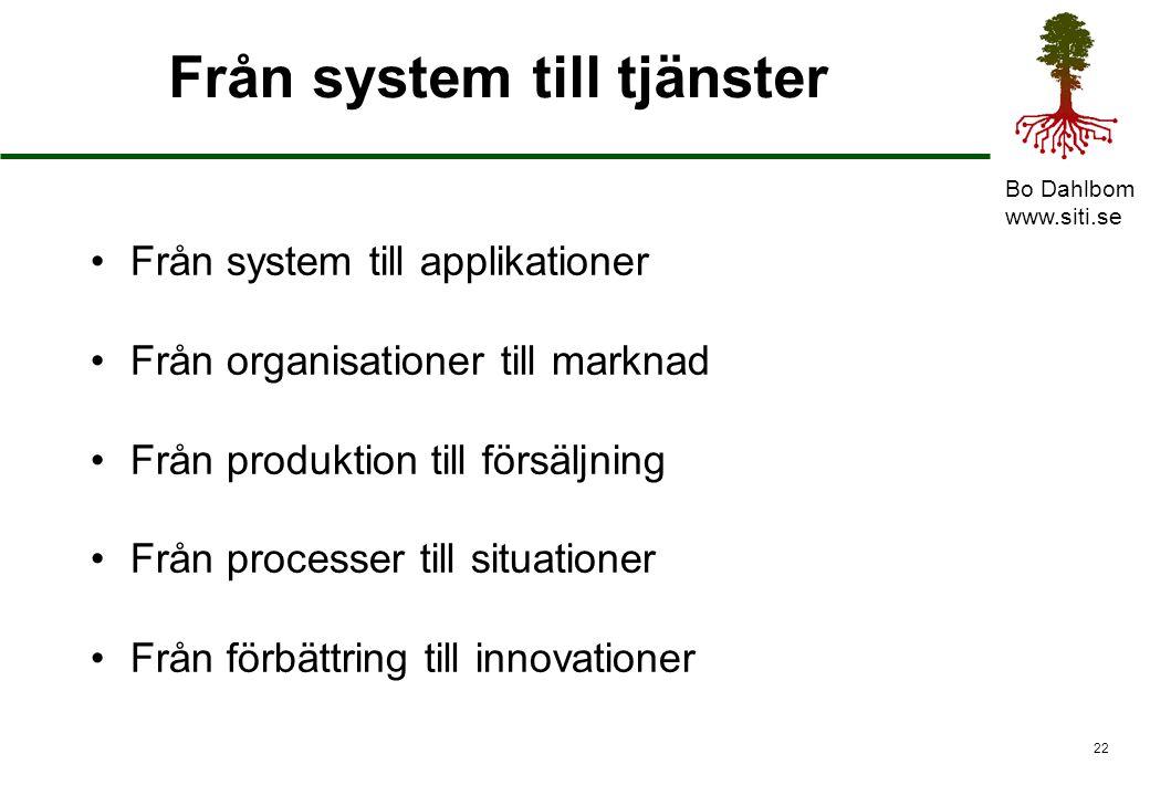 Från system till tjänster